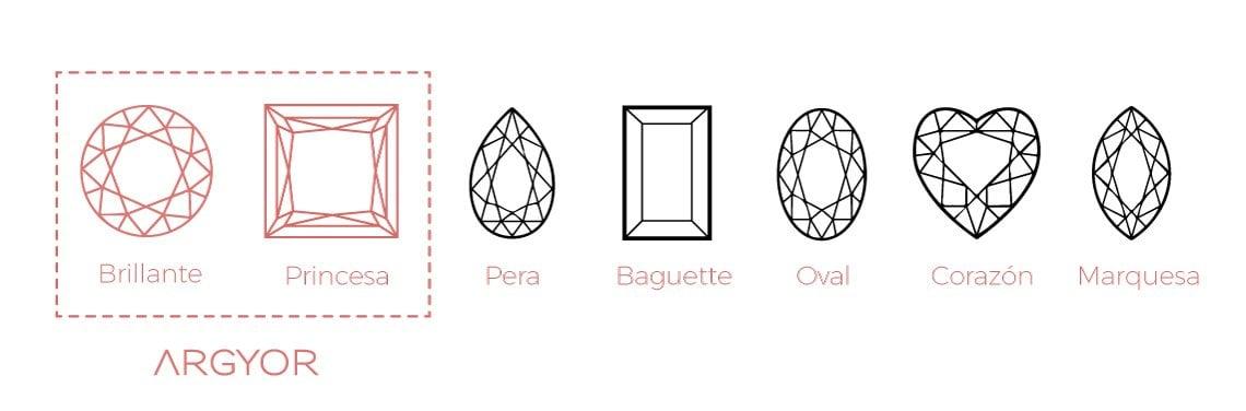 4ebedc9475ea Corte y forma de los diamantes